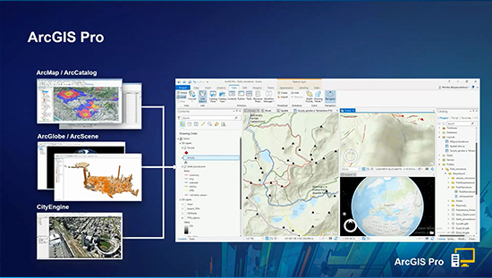 ArcGIS Pro Nowoczesna aplikacja desktopowa